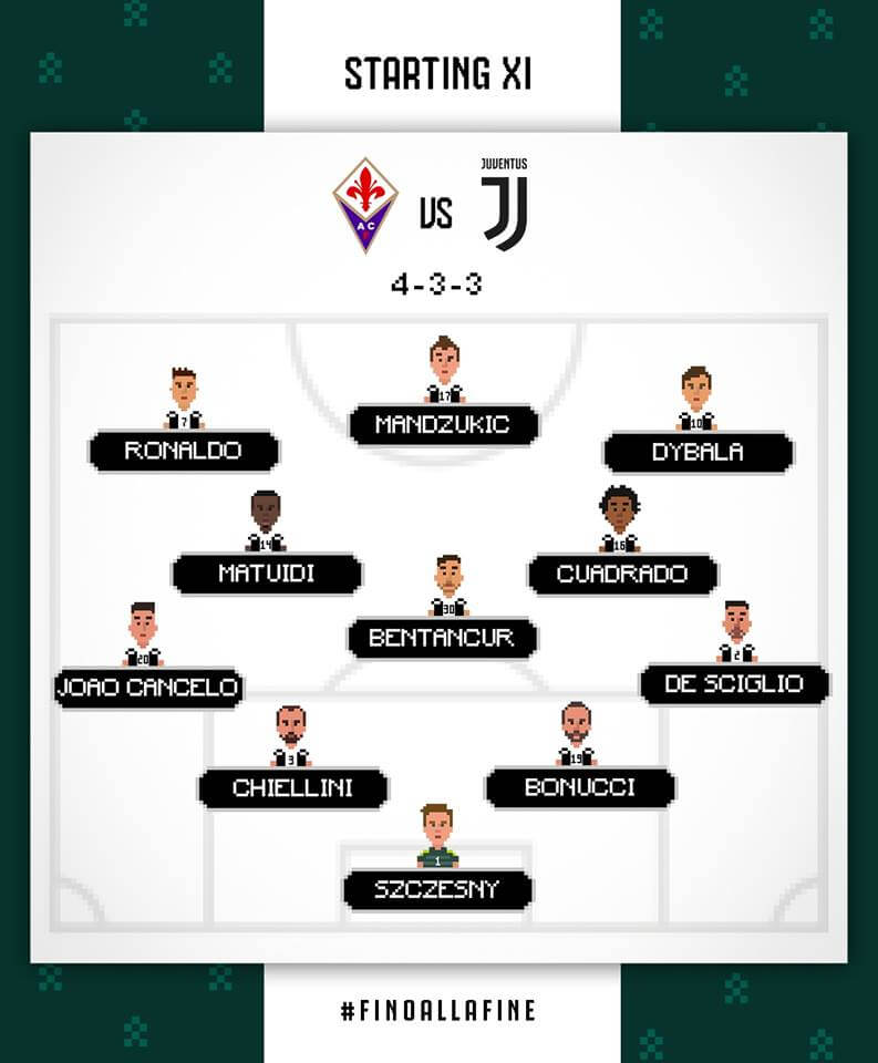 Formazione Juventus Xmas
